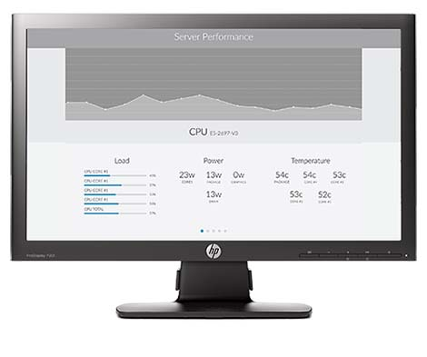 Mission Center System Monitoring